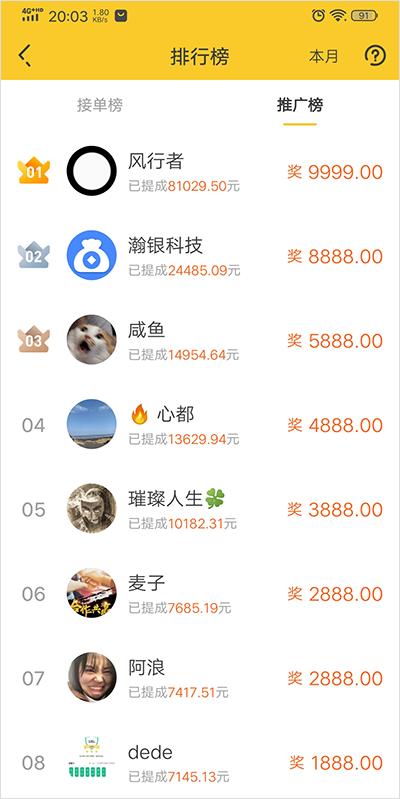 手机做什么可以挣点钱?送你用手机一天赚100的方法